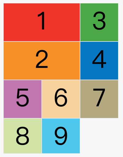 grid-auto-flow: row dense