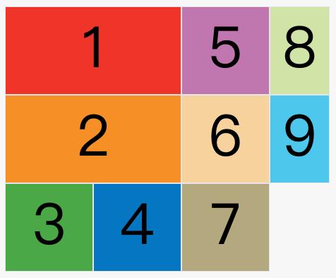 grid-auto-flow: column dense;