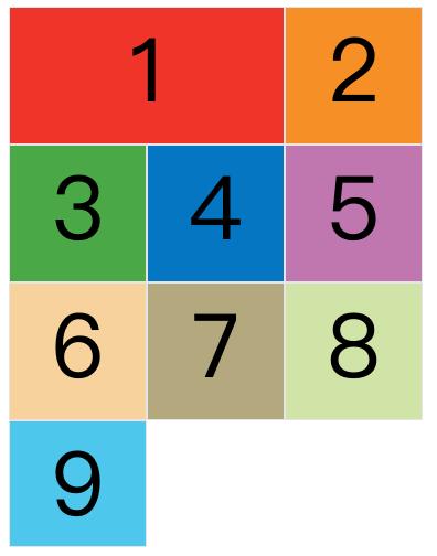 grid-column-start: span 2